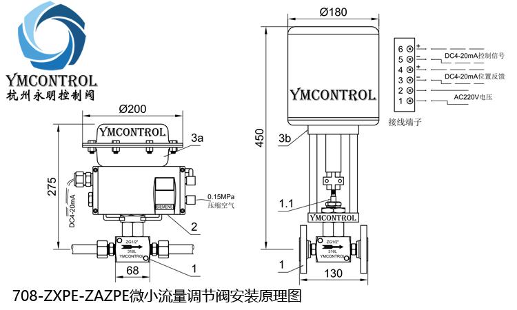708-ZAZPE微小流量调节阀安装图