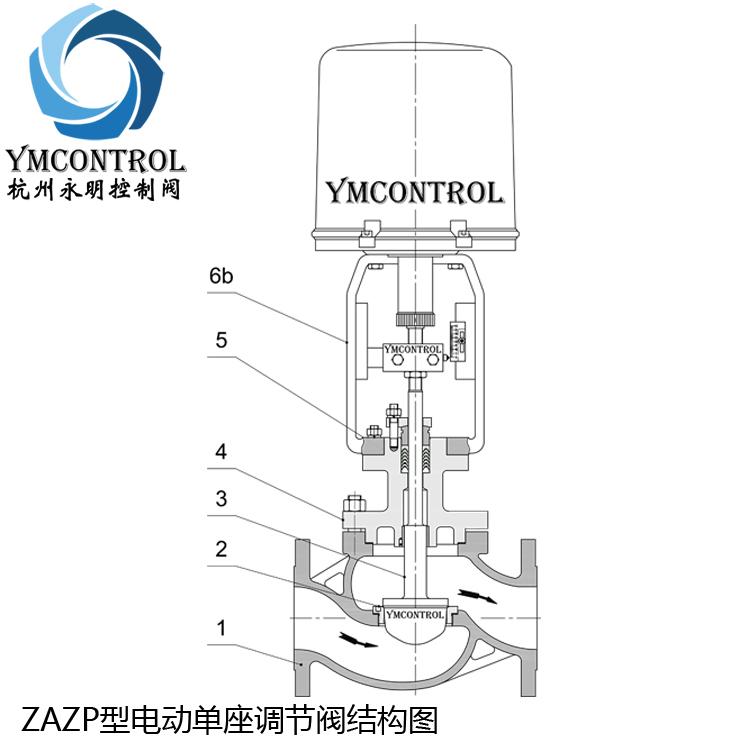 ZDLP-ZAZP精小型電動單座調節閥內部結構簡圖