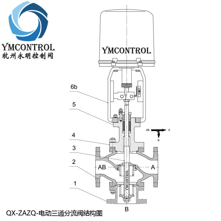 ZAZX型電動三通分流調節閥內部結構簡圖