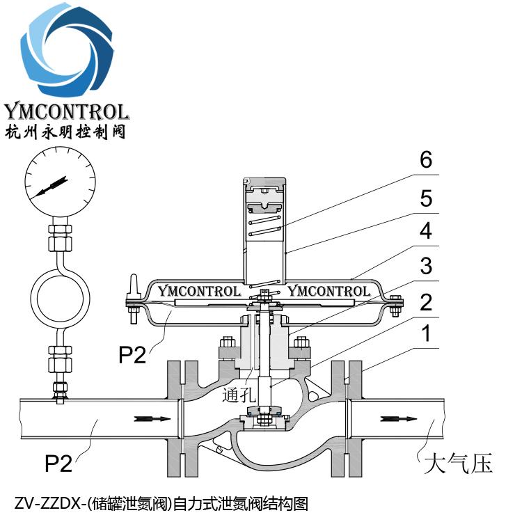 自力式泄壓閥ZZ(J)VP-16K型安裝圖示(c)