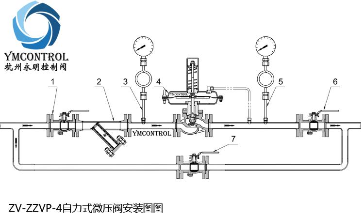 自力式微壓閥(外部取壓型)ZZ(J)VP-16B型安裝圖示(b)