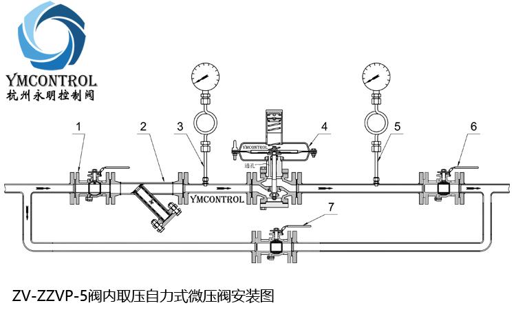 自力式微壓閥(內部取壓型)ZZ(J)VP-16B型安裝圖示(a)