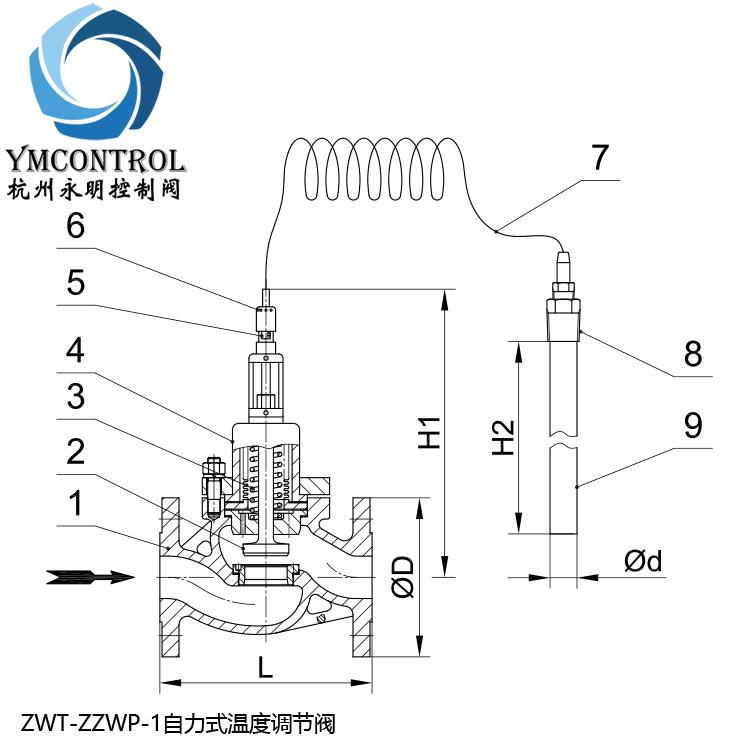 ZWT-ZZWP自力式温控阀内部结构简图YMCONTROL