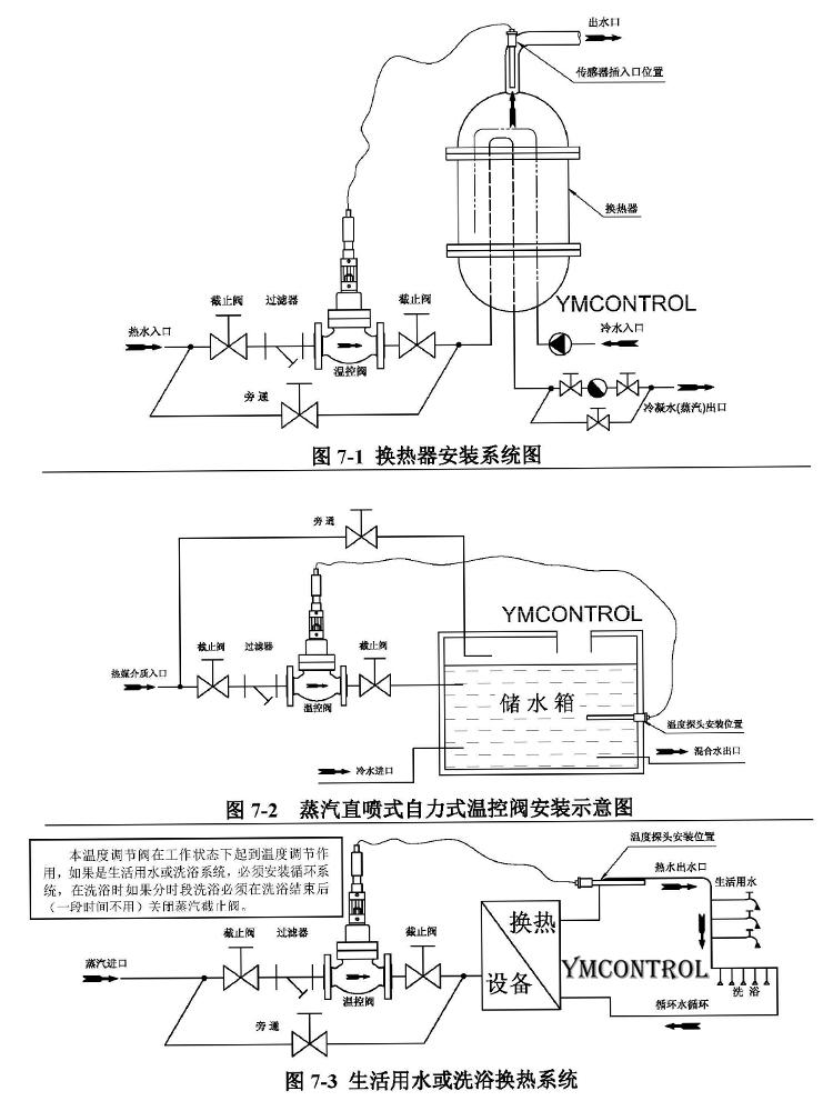 ZWT-ZZWP自力式温控阀典型工况安装图示(杭州永明控制阀YMCONTROL)
