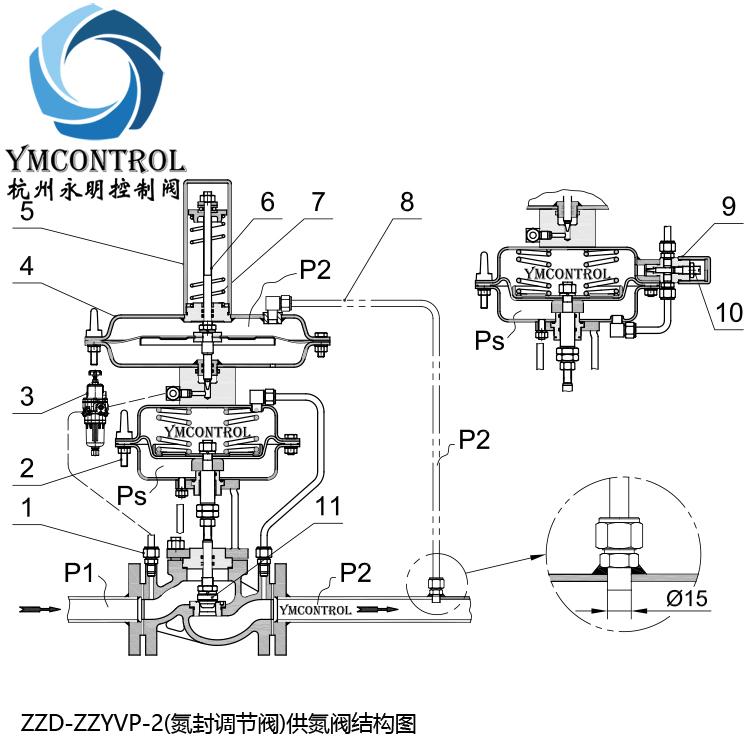 ZZDG-ZZYVP儲罐氮封自力式供氮閥設計原理