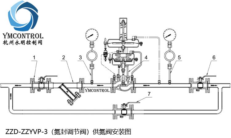 儲罐氮封裝置(供氮ZZDG-16型)安裝圖示(a)