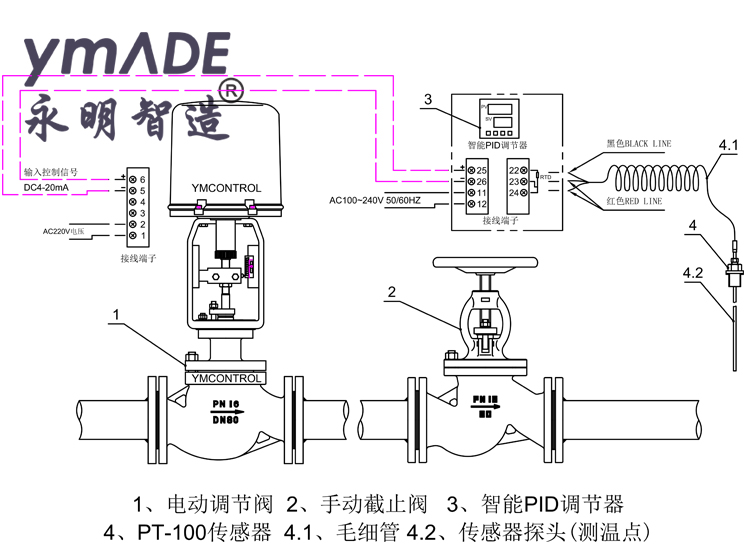 ZAZP-W分体式电子式电动PID温控阀原理
