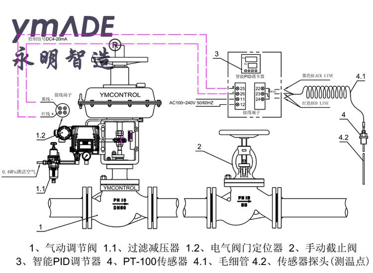 ZXP-W分体式智能型气动薄膜温控阀