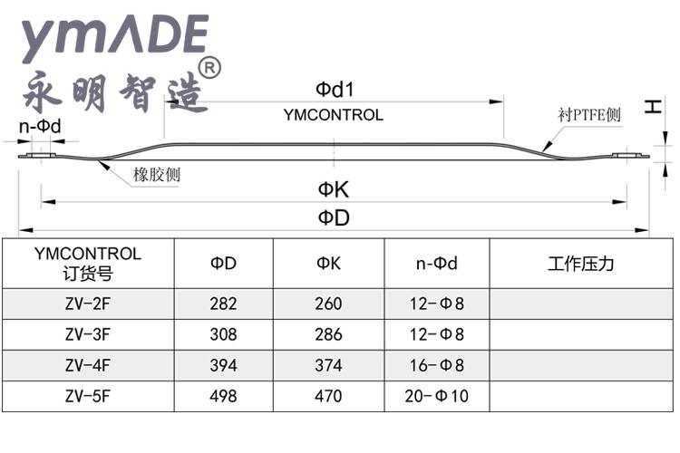 氮封阀用聚四氟乙烯PTFE小波纹膜片-新款膜片推荐-永明控制